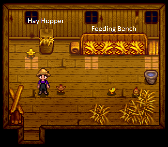 Chickens fed.png