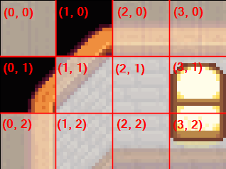 Modding - creating an XNB mod - tile coordinates.png