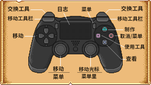 PS4ControllerMap ZH.png