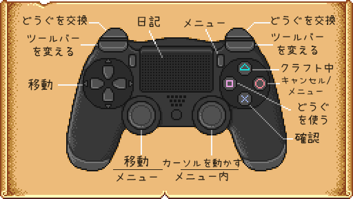 PS4ControllerMap JA.png